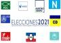 Elezioni parlamentari 2021 in el salvador